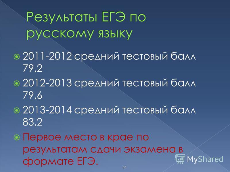 2011-2012 средний тестовый балл 79,2 2012-2013 средний тестовый балл 79,6 2013-2014 средний тестовый балл 83,2 Первое место в крае по результатам сдачи экзамена в формате ЕГЭ. 30