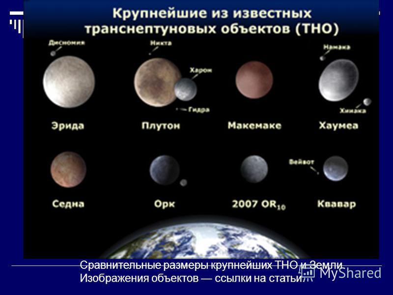 Сравнительные размеры крупнейших ТНО и Земли. Изображения объектов ссылки на статьи.