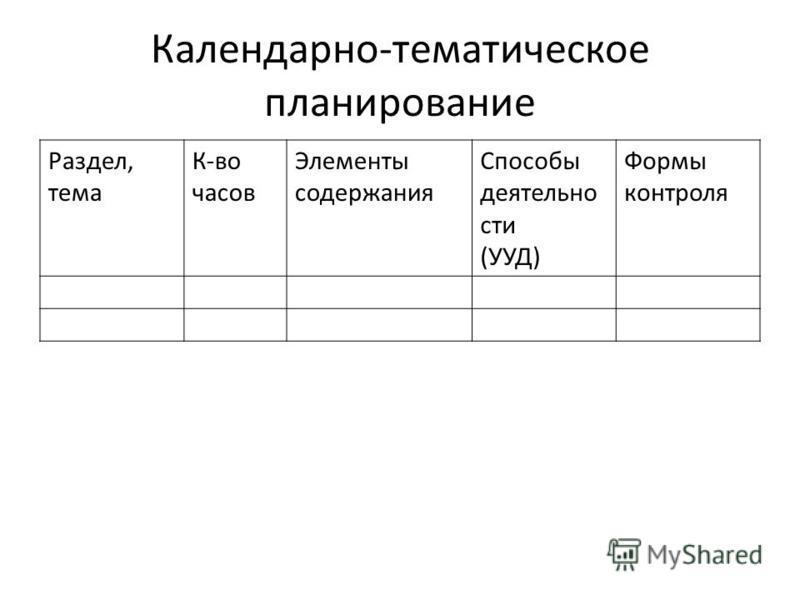 Календарно-тематическое планирование Раздел, тема К-во часов Элементы содержания Способы деятельности (УУД) Формы контроля