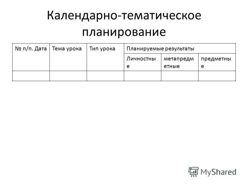 Календарно-тематическое планирование п/п. Дата Тема урока Тип урока Планируемые результаты Личностны е метапредм летные предметны е