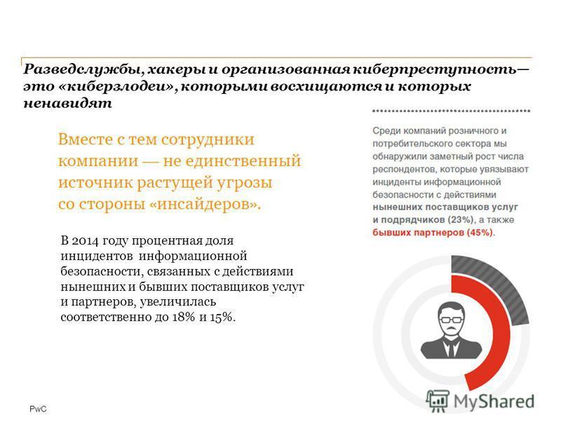 PwC В 2014 году процентная доля инцидентов информационной безопасности, связанных с действиями нынешних и бывших поставщиков услуг и партнеров, увеличилась соответственно до 18% и 15%. Разведслужбы, хакеры и организованная киберпреступность это «кибе