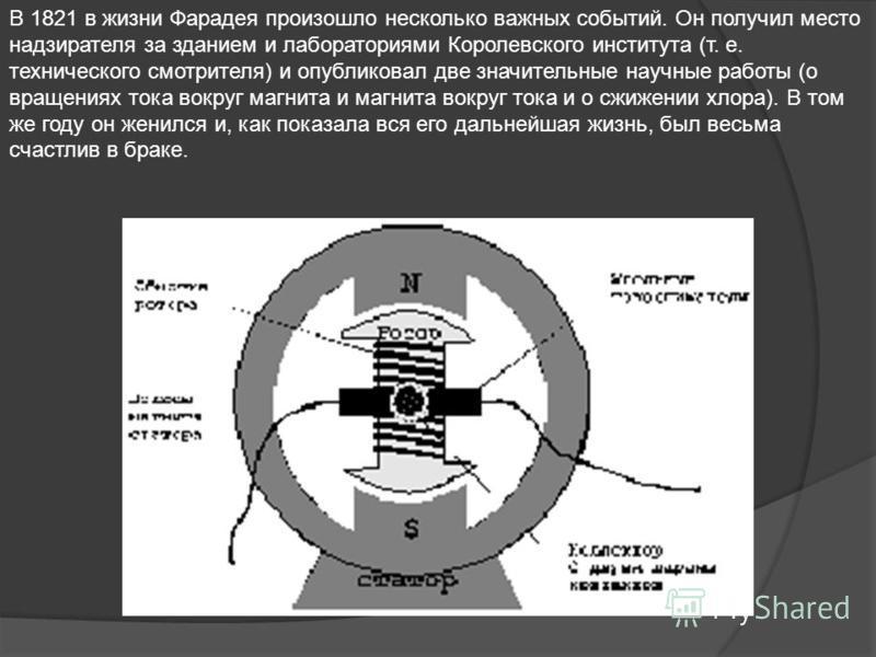В 1821 в жизни Фарадея произошло несколько важных событий. Он получил место надзирателя за зданием и лабораториями Королевского института (т. е. технического смотрителя) и опубликовал две значительные научные работы (о вращениях тока вокруг магнита и