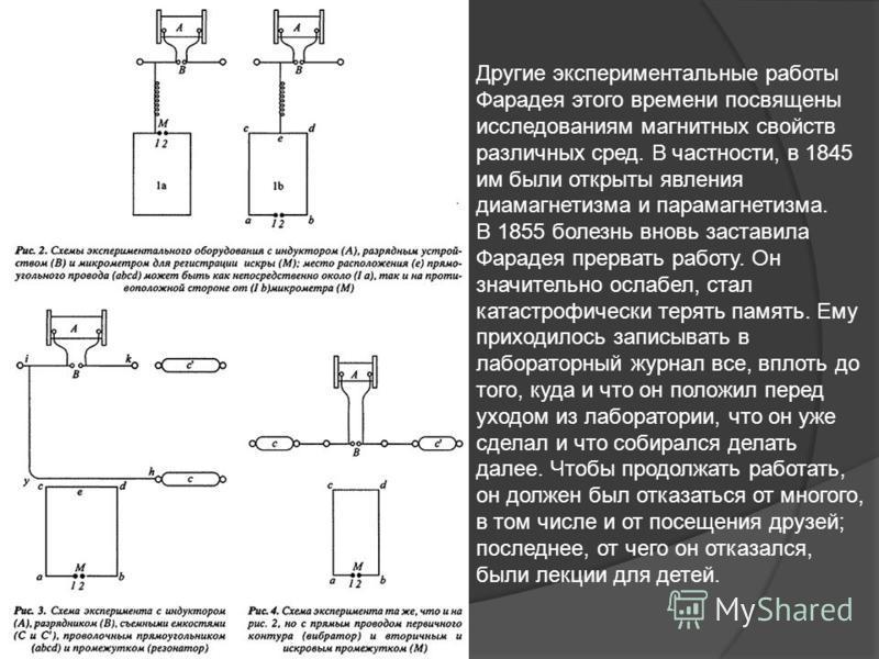 Другие экспериментальные работы Фарадея этого времени посвящены исследованиям магнитных свойств различных сред. В частности, в 1845 им были открыты явления диамагнетизма и парамагнетизма. В 1855 болезнь вновь заставила Фарадея прервать работу. Он зна