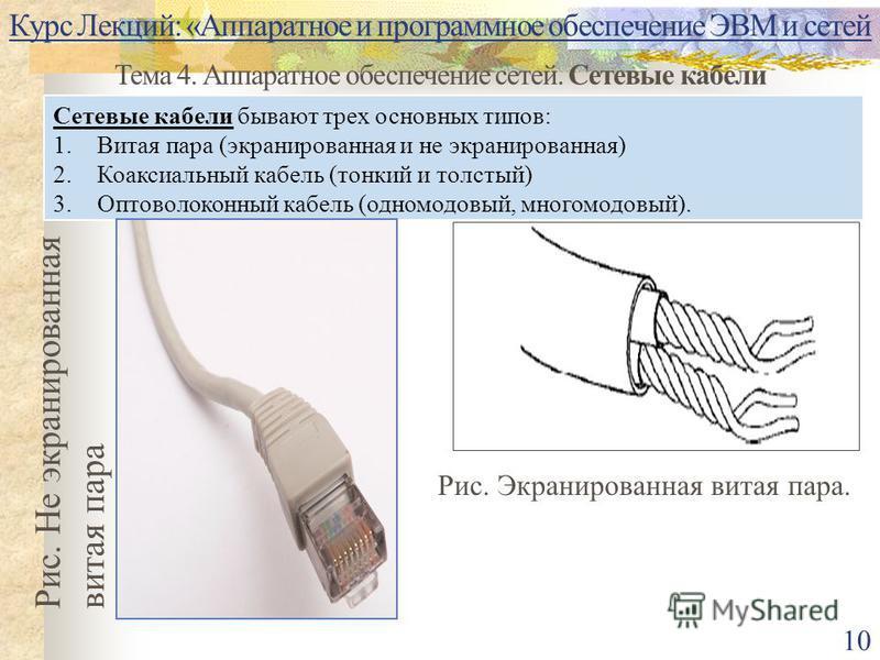 Курс Лекций: «Аппаратное и программное обеспечение ЭВМ и сетей Тема 4. Аппаратное обеспечение сетей. Сетевые кабели 10 Сетевые кабели бывают трех основных типов: 1. Витая пара (экранированная и не экранированная) 2. Коаксиальный кабель (тонкий и толс