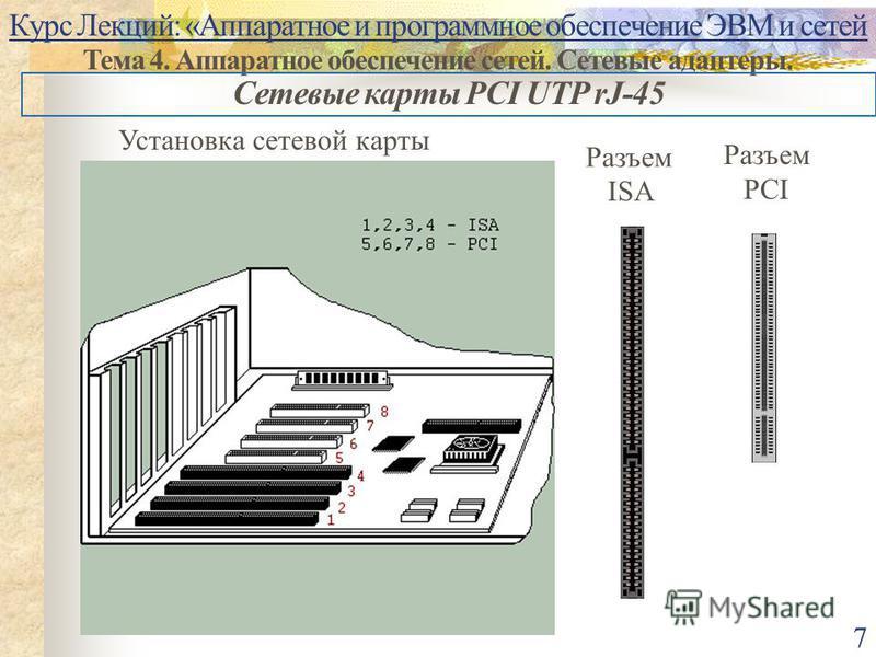 Курс Лекций: «Аппаратное и программное обеспечение ЭВМ и сетей Тема 4. Аппаратное обеспечение сетей. Сетевые адаптеры. 7 Сетевые карты PCI UTP rJ-45 Установка сетевой карты ISA Разъем PCI Разъем