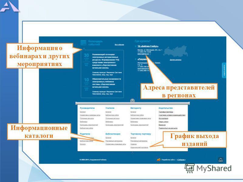 Адреса представителей в регионах Информация о вебинарах и других мероприятиях Информационные каталоги График выхода изданий