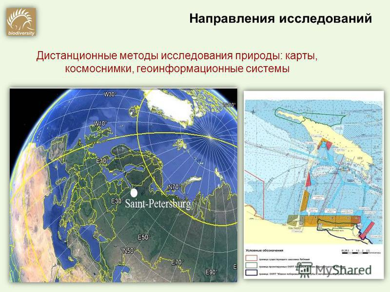 Дистанционные методы исследования природы: карты, космоснимки, геоинформационные системы Направления исследований