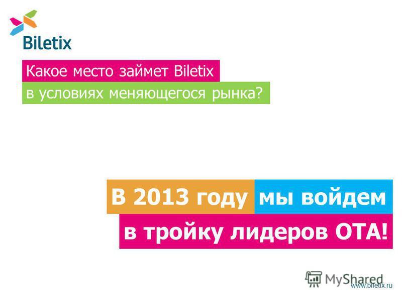 www.biletix.ru Какое место займет Biletix В 2013 году мы войдем в тройку лидеров OTA! в условиях меняющегося рынка?