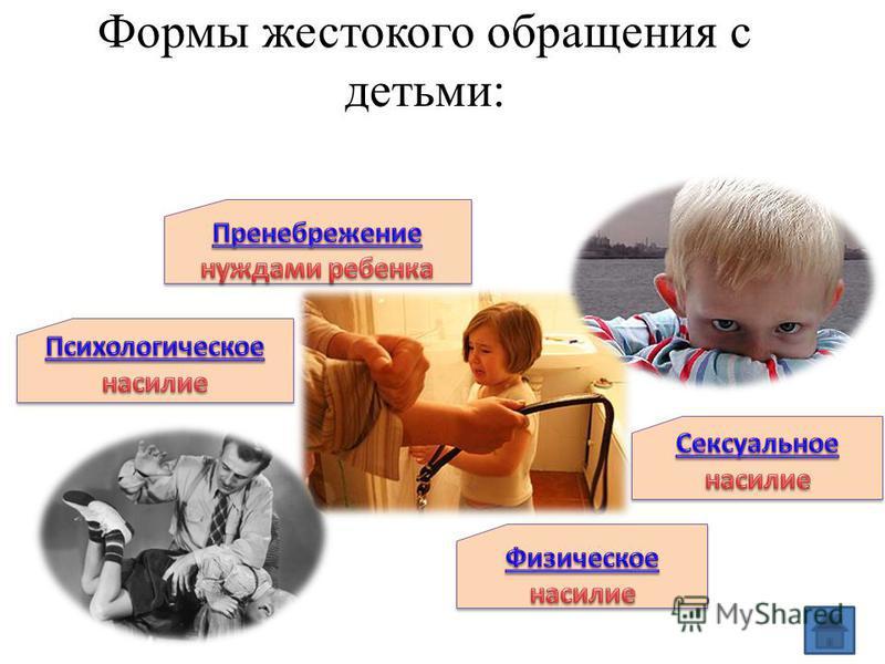 Формы жестокого обращения с детьми:
