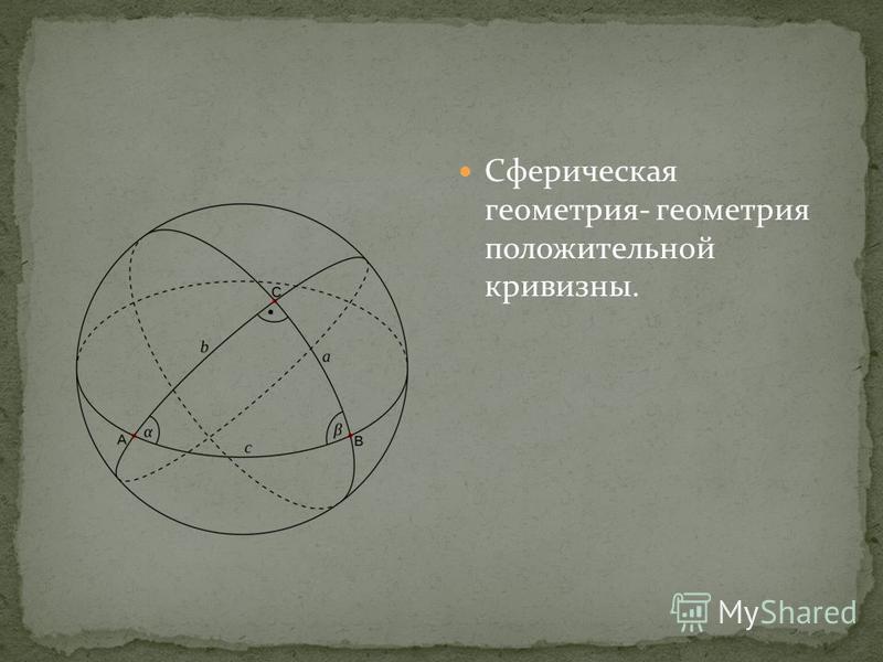 Сферическая геометрия- геометрия положительной кривизны.