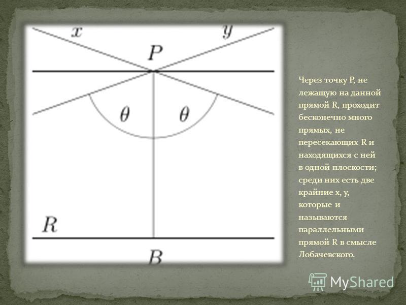 Через точку P, не лежащую на данной прямой R, проходит бесконечно много прямых, не пересекающих R и находящихся с ней в одной плоскости; среди них есть две крайние x, y, которые и называются параллельными прямой R в смысле Лобачевского.