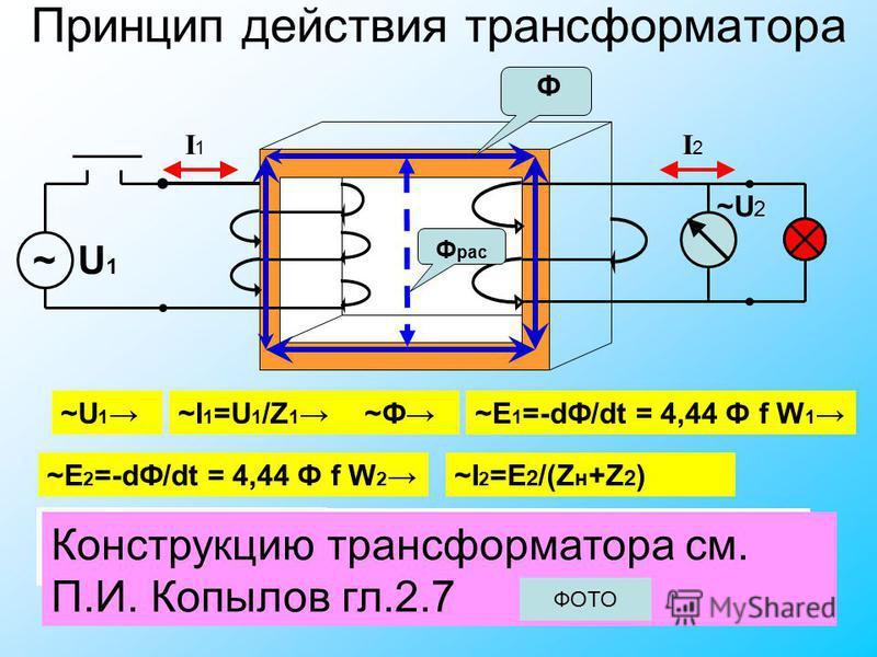Назначение, место в системе энергоснабжения Трансформатор – статическое электротехническое устройство предназначенное для преобразования: величины (уровня) напряжения переменного тока величины переменного тока без изменения подводимой и отдаваемой мо