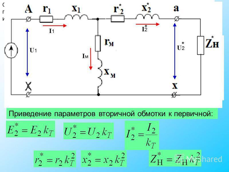 Принцип действия трансформатора ~ U 1 I1I1 ~U 2 Ф I2I2 ~U 1 ~I 1 =U 1 /Z 1 ~Ф ~Е 2 =-dФ/dt = 4,44 Ф f W 2 ~I 2 =E 2 /(Z н +Z 2 ) ~Е 1 =-dФ/dt = 4,44 Ф f W 1 Коэффициент трансформации: Конструкцию трансформатора см. П.И. Копылов гл.2.7 ФОТО Ф рас