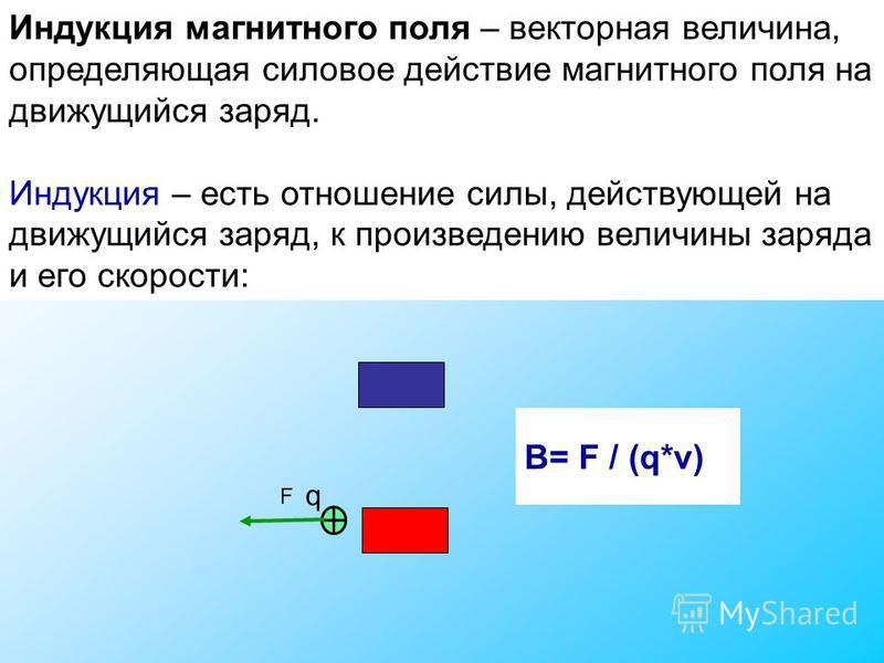 1. Что такое «индукция магнитного поля»? 2. Как вы понимаете термин «ПЕРЕМЕННЫЙ ТОК»? 3. Что такое «ДЕЙСТВУЮЩЕЕ значение» переменного тока»? 4. Что обозначает термин «ЯКОРЬ» электрической машины? 5. Объясните назначение ИНДУКТОРА машины? 6. Из каких