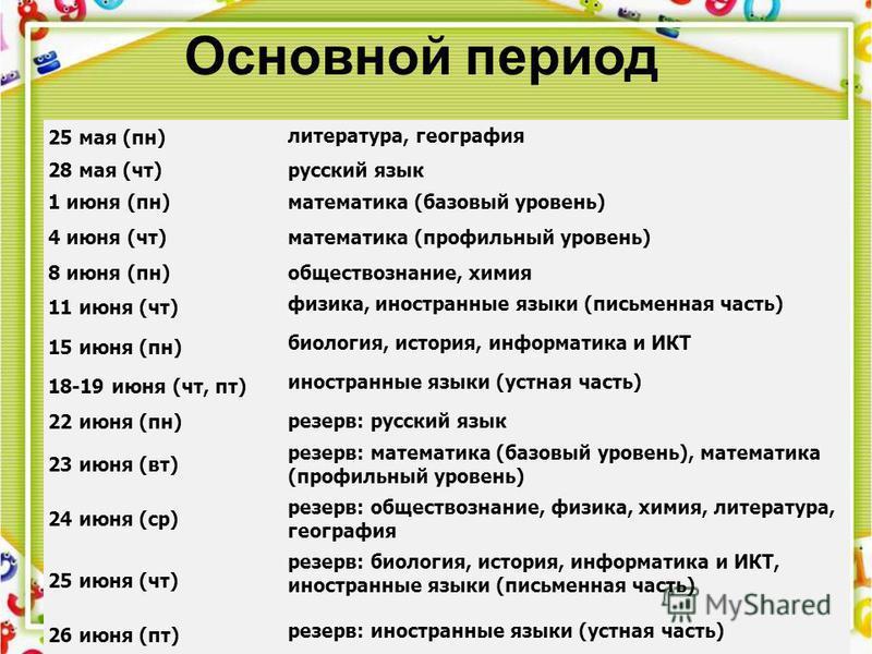 25 мая (пн) литература, география 28 мая (чт) русский язык 1 июня (пн) математика (базовый уровень) 4 июня (чт)математика (профильный уровень) 8 июня (пн) обществознание, химия 11 июня (чт) физика, иностранные языки (письменная часть) 15 июня (пн) би