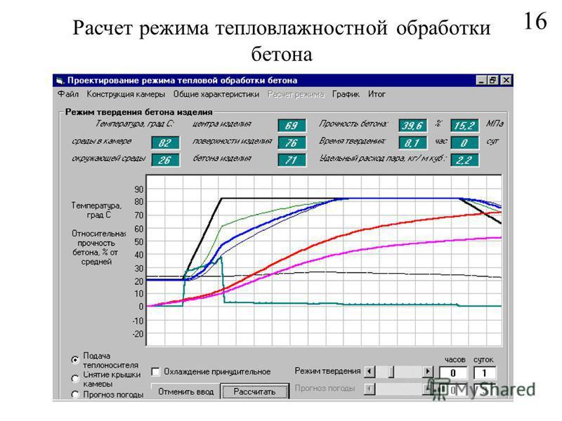 16 Расчет режима тепловлажностной обработки бетона