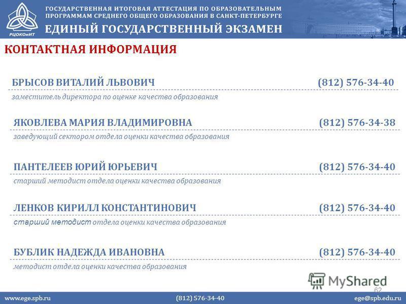 62 КОНТАКТНАЯ ИНФОРМАЦИЯ www.ege.spb.ru (812) 576-34-40 ege@spb.edu.ru БРЫСОВ ВИТАЛИЙ ЛЬВОВИЧ(812) 576-34-40 заместитель директора по оценке качества образования ЯКОВЛЕВА МАРИЯ ВЛАДИМИРОВНА(812) 576-34-38 заведующий сектором отдела оценки качества об