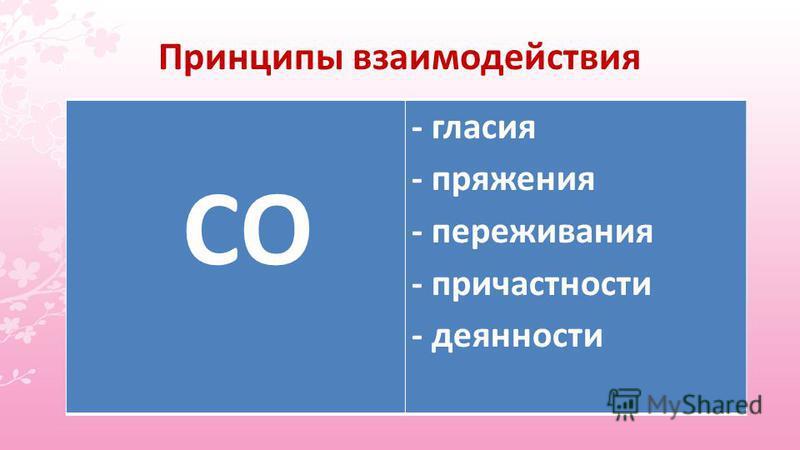 Принципы взаимодействия СО - согласия - спряжения - переживания - причастности - деянности