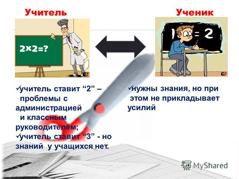 Учитель Ученик нужны знания, но при этом не прикладывает усилий учитель ставит 2 – проблемы с администрацией и классным руководителем; учитель ставит 3 - но знаний у учащихся нет.