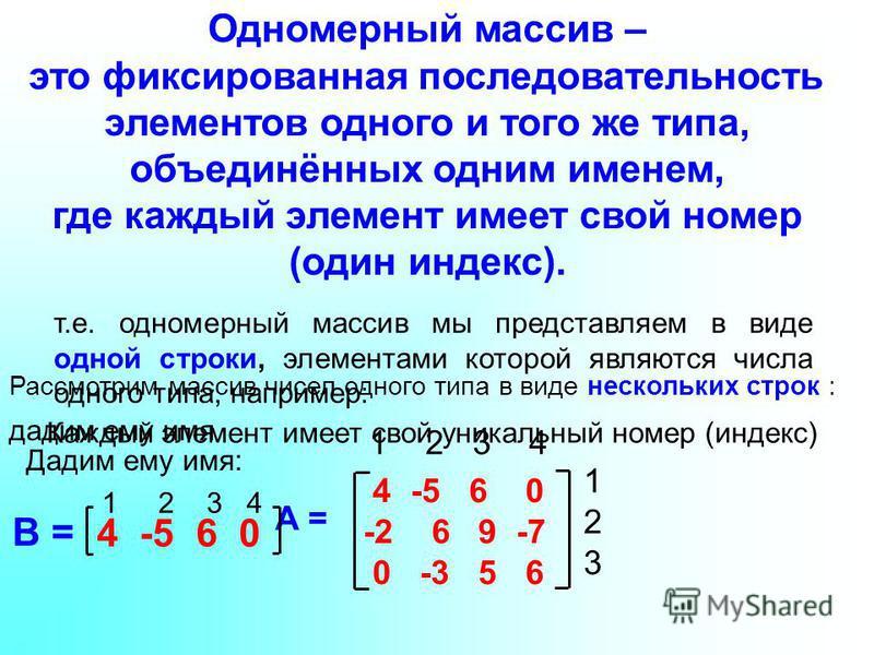 Одномерный массив – это фиксированная последовательность элементов одного и того же типа, объединённых одним именем, где каждый элемент имеет свой номер (один индекс). 4 -5 6 0 1 2 3 4 B = т.е. одномерный массив мы представляем в виде одной строки, э