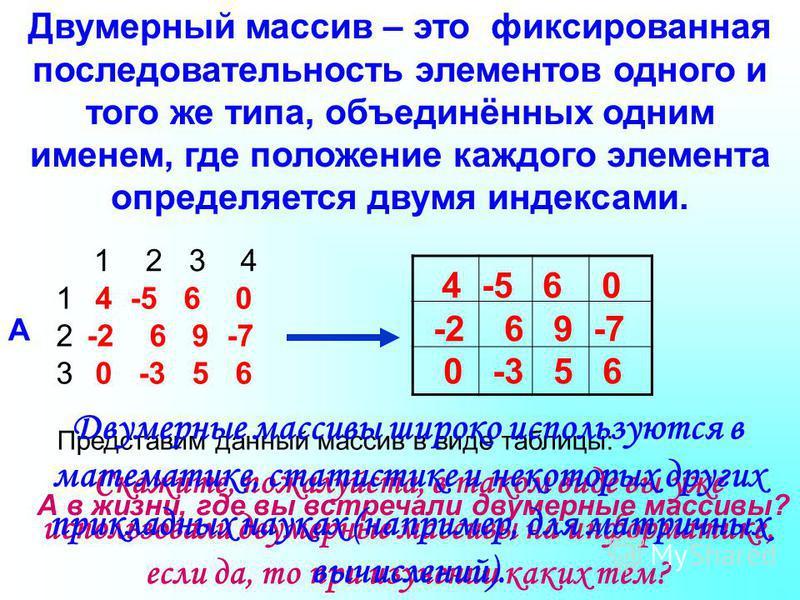 4 -5 6 0 -2 6 9 -7 0 -3 5 6 123123 1 2 3 4 A Двумерный массив – это фиксированная последовательность элементов одного и того же типа, объединённых одним именем, где положение каждого элемента определяется двумя индексами. 4 -5 6 0 -2 6 9 -7 0 -3 5 6