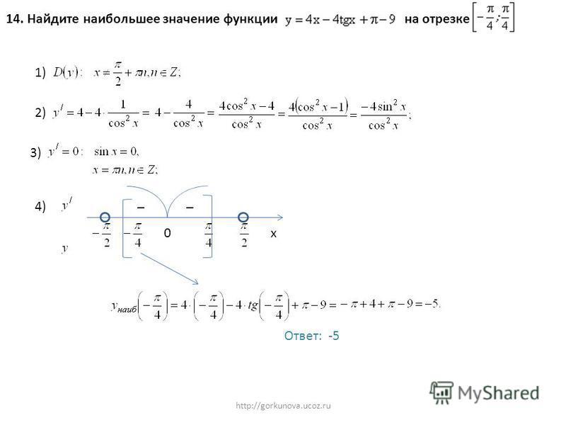 http://gorkunova.ucoz.ru 14. Найдите наибольшее значение функции на отрезке 1) 2) 3) 4) х 0 __ Ответ: -5