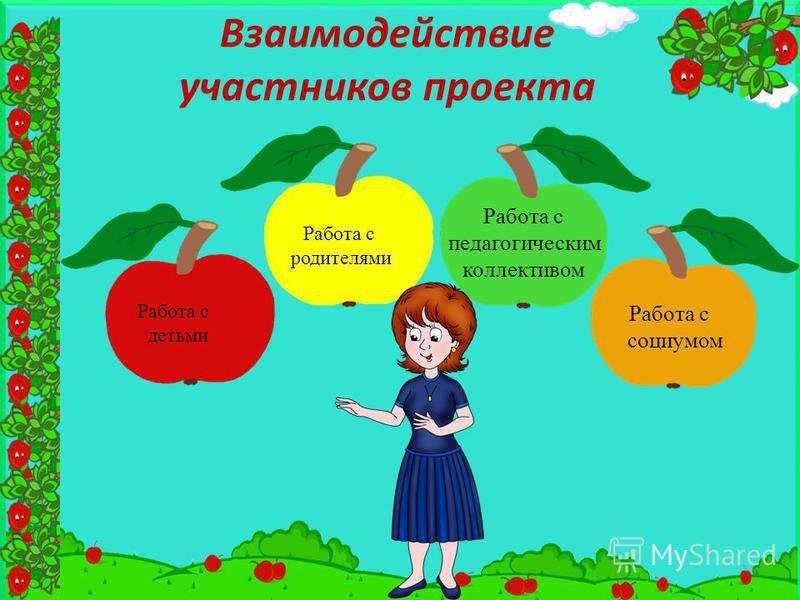 Работа с детьми Работа с родителями Работа с педагогическим коллективом Работа с социумом Взаимодействие участников проекта