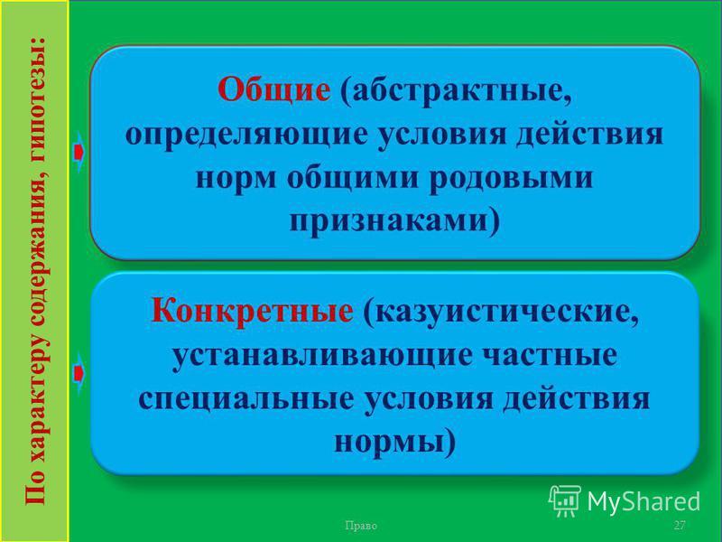 Право 27 Общие (абстрактные, определяющие условия действия норм общими родовыми признаками) Конкретные (казуистические, устанавливающие частные специальные условия действия нормы) По характеру содержания, гипотезы: