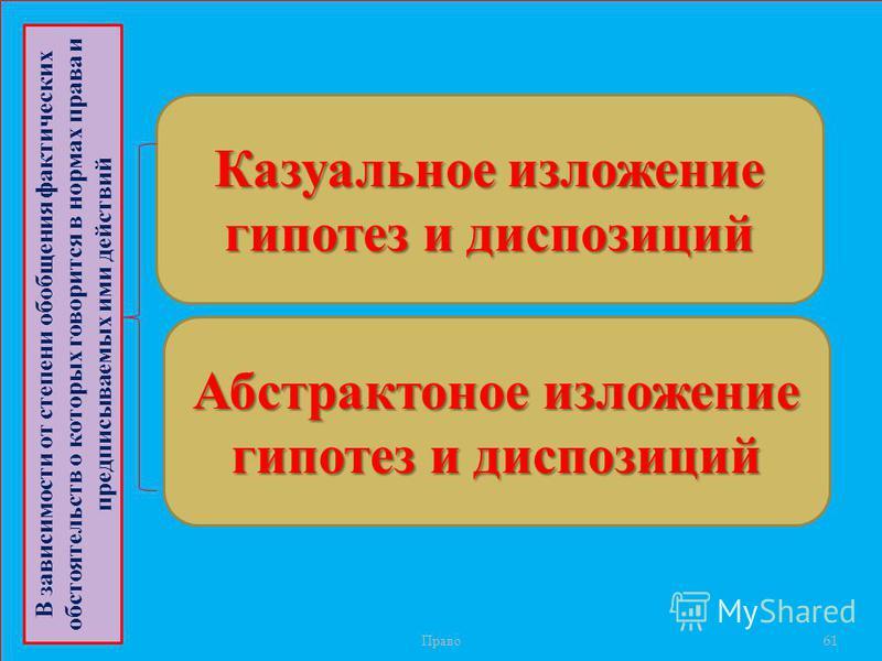 Право 61 Казуальное изложение гипотез и диспозиций Абстрактоное изложение гипотез и диспозиций В зависимости от степени обобщения фактических обстоятельств о которых говорится в нормах права и предписываемых ими действий