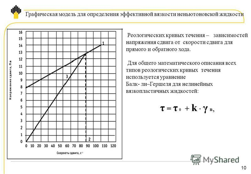 10 Графическая модель для определения эффективной вязкости неньютоновской жидкости Реологических кривых течения – зависимостей напряжения сдвига от скорости сдвига для прямого и обратного хода. Для общего математического описания всех типов реологиче