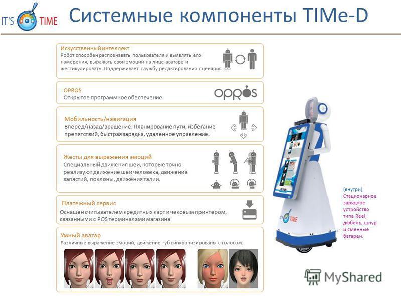 Искусственный интеллект Робот способен распознавать пользователя и выявлять его намерения, выражать свои эмоции на лице-аватаре и жестикулировать. Поддерживает службу редактирования сценария. OPROS Открытое программное обеспечении Мобильность/навигац