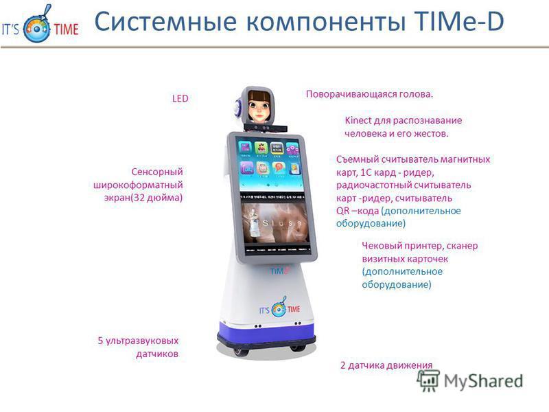 Поворачивающаяся голова. Сенсорный широкоформатный экран(32 дюйма) Kinect для распознавании человека и его жестов. LED Съемный считыватель магнитных карт, 1С кард - ридер, радиочастотный считыватель карт -ридер, считыватель QR –кода (дополнительное о