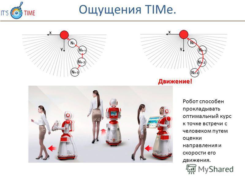 Робот способен прокладывать оптимальный курс к точке встречи с человеком путем оценки направления и скорости его движения. Движении! Ощущения TIMe.