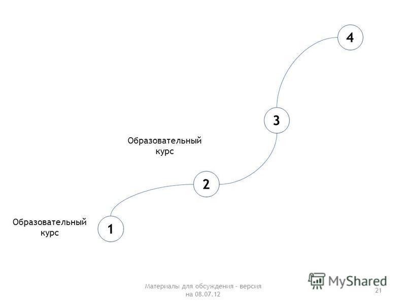 21 1 2 3 4 Образовательный курс Материалы для обсуждения - версия на 08.07.12