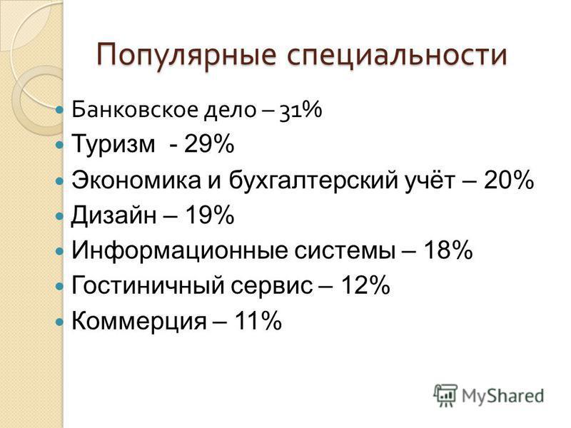 Популярные специальности Банковское дело – 31% Туризм - 29% Экономика и бухгалтерский учёт – 20% Дизайн – 19% Информационные системы – 18% Гостиничный сервис – 12% Коммерция – 11%