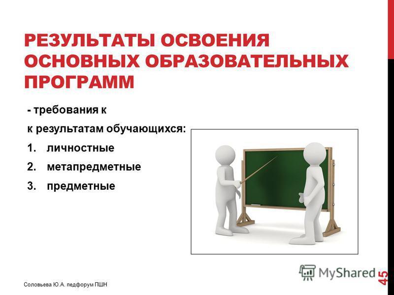 РЕЗУЛЬТАТЫ ОСВОЕНИЯ ОСНОВНЫХ ОБРАЗОВАТЕЛЬНЫХ ПРОГРАММ - требования к к результатам обучающихся: 1. личностные 2. метапредметные 3. предметные Соловьева Ю.А. педфорум ПШН 45