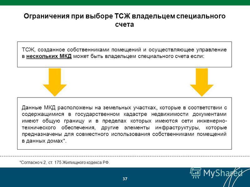 37 Ограничения при выборе ТСЖ владельцем специального счета *Согласно ч.2, ст. 175 Жилищного кодекса РФ., Данные МКД расположены на земельных участках, которые в соответствии с содержащимися в государственном кадастре недвижимости документами имеют о