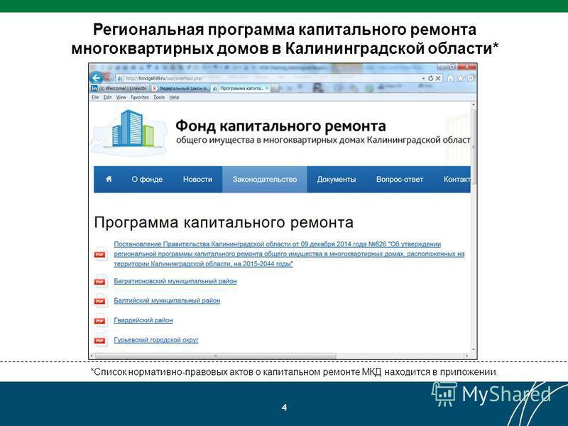 4 Региональная программа капитального ремонта многоквартирных домов в Калининградской области* *Список нормативно-правовых актов о капитальном ремонте МКД находится в приложении.
