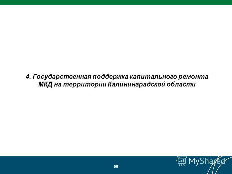 58 4. Государственная поддержка капитального ремонта МКД на территории Калининградской области