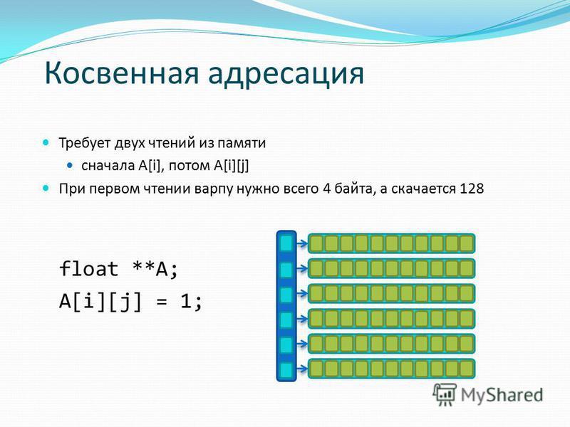 Косвенная адресация Требует двух чтений из памяти сначала A[i], потом A[i][j] При первом чтении варпу нужно всего 4 байта, а скачается 128 float **A; A[i][j] = 1;