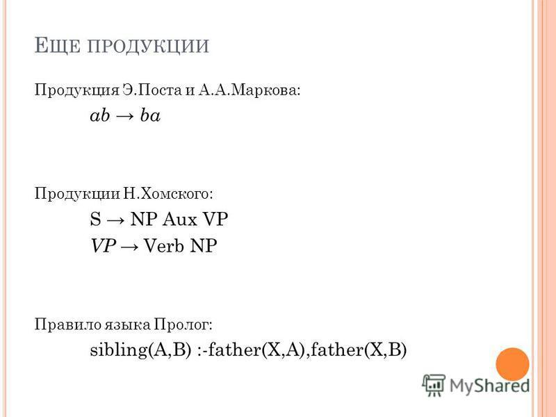 Е ЩЕ ПРОДУКЦИИ Продукция Э.Поста и А.А.Маркова: ab ba Продукции Н.Хомского: S NP Aux VP VP Verb NP Правило языка Пролог: sibling(A,B) :-father(X,A),father(X,B)