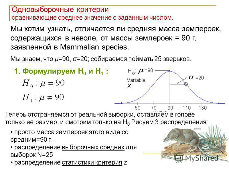 Одновыборочные критерии сравнивающие среднее значение с заданным числом. Мы хотим узнать, отличается ли средняя масса землероек, содержащихся в неволе, от массы землероек = 90 г, заявленной в Mammalian species. Мы знаем, что μ=90, σ=20; собираемся по