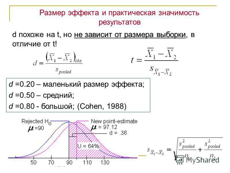 не зависит от размера выборки d похоже на t, но не зависит от размера выборки, в отличие от t! Размер эффекта и практическая значимость результатов d =0.20 – маленький размер эффекта; d =0.50 – средний; d =0.80 - большой; (Cohen, 1988)