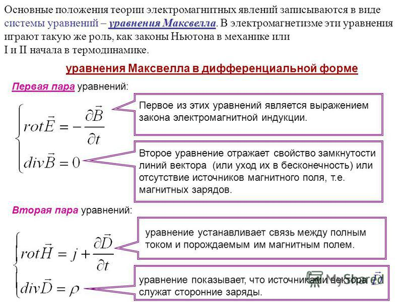 уравнения Максвелла Основные положения теории электромагнитных явлений записываются в виде системы уравнений – уравнения Максвелла. В электромагнетизме эти уравнения играют такую же роль, как законы Ньютона в механике или I и II начала в термодинамик