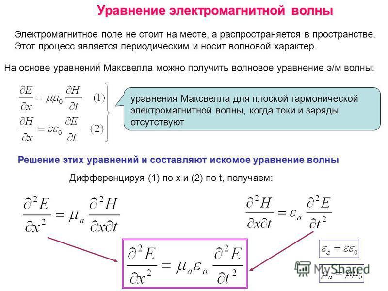 Уравнение электромагнитной волны Электромагнитное поле не стоит на месте, а распространяется в пространстве. Этот процесс является периодическим и носит волновой характер. На основе уравнений Максвелла можно получить волновое уравнение э/м волны: ура