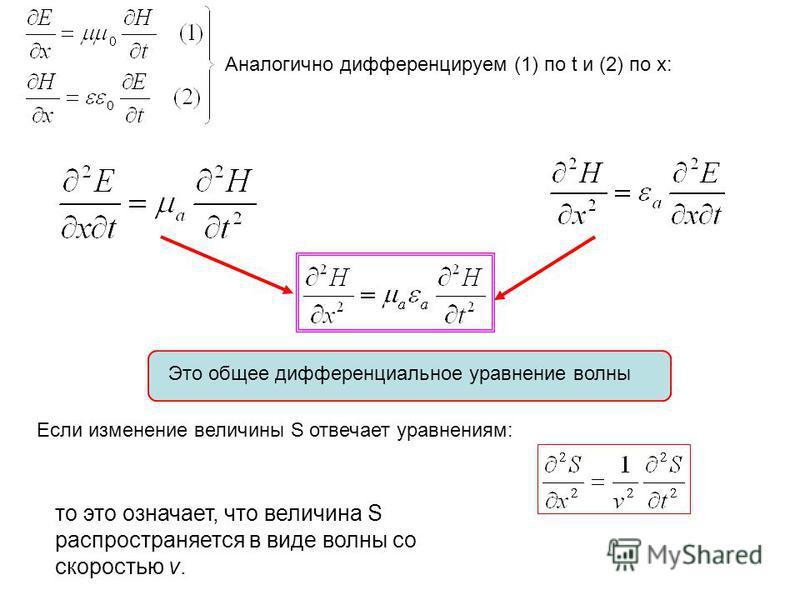 Аналогично дифференцируем (1) по t и (2) по х: Это общее дифференциальное уравнение волны Если изменение величины S отвечает уравнениям: то это означает, что величина S распространяется в виде волны со скоростью v.