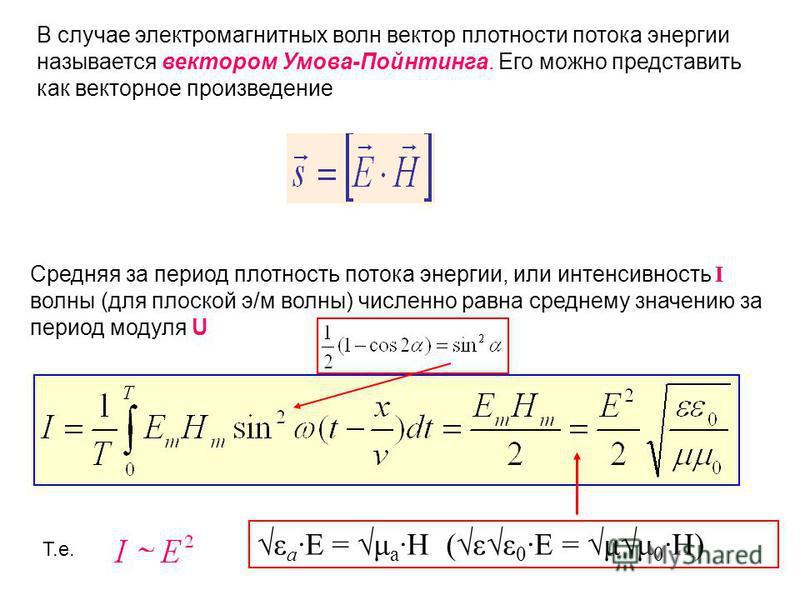 Средняя за период плотность потока энергии, или интенсивность I волны (для плоской э/м волны) численно равна среднему значению за период модуля U Т.е. В случае электромагнитных волн вектор плотности потока энергии называется вектором Умова-Пойнтинга.
