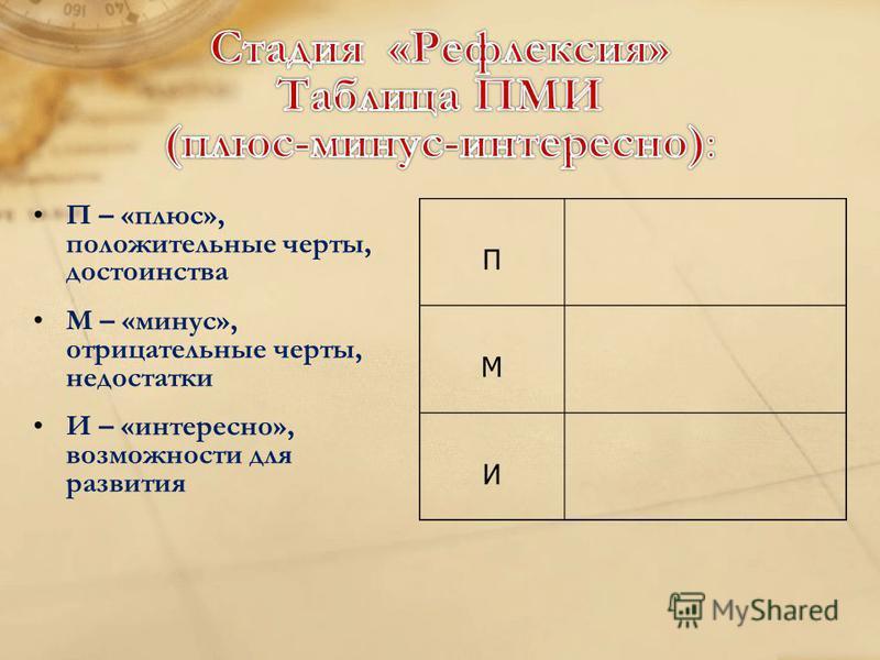 П – «плюс», положительные черты, достоинства М – «минус», отрицательные черты, недостатки И – «интересно», возможности для развития