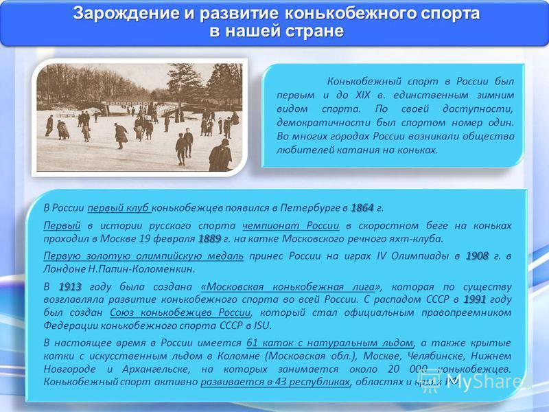 Зарождение и развитие конькобежного спорта в нашей стране в нашей стране Зарождение и развитие конькобежного спорта в нашей стране в нашей стране 1864 В России первый клуб конькобежцев появился в Петербурге в 1864 г. 1889 Первый в истории русского сп