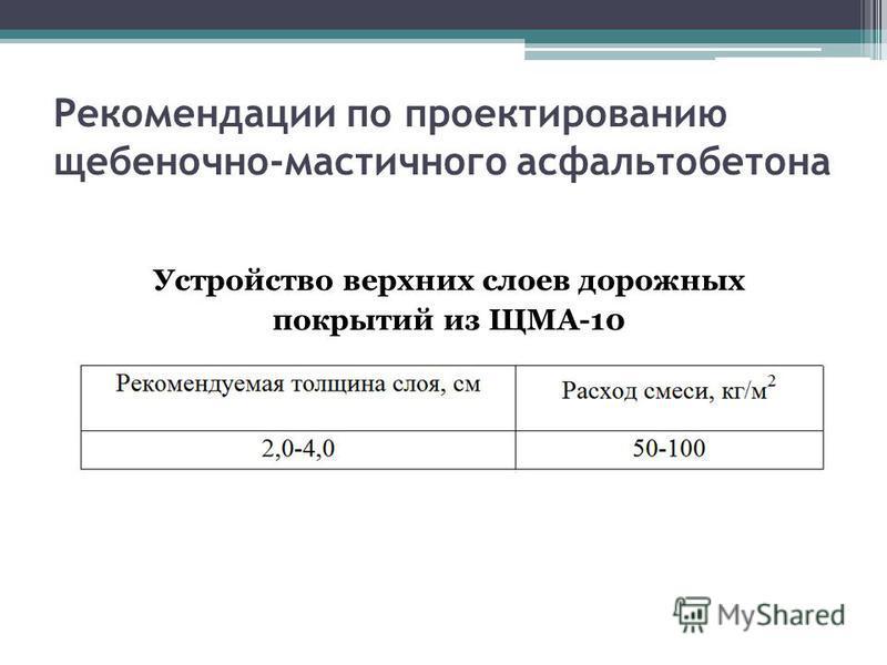 Рекомендации по проектированию щебеночно-мастичного асфальтобетона Устройство верхних слоев дорожных покрытий из ЩМА-10